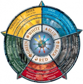 This wheel shows the 5 colors of magic and what each represents, it will give you a taste of what is to come